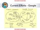 MUSCULAR: So verschafft sich die NSA Zugang zu Yahoo und Google