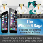 How & Where iPhone Is Made