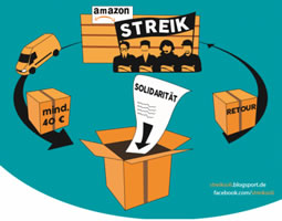 Amazon: Konsument*innen, auf in den Solidaritätsstreik!