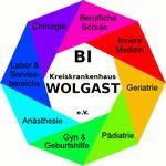 Verein für den Erhalt des Kreiskrankenhauses Wolgast (mit allen arbeitsfähigen Abteilungen) e.V.