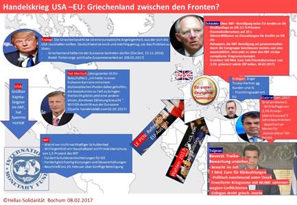 Grafik von Hellas-Solidarität Bochum: Handelskrieg USA-EU: Griechenland zwischen den Fronten? Zuspitzung der Griechenlandkrise auf einen Blick