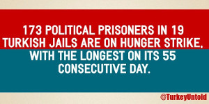 Der Hungerstreik in der Türkei begann am 15.2.2017