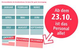 Krankenhäuser: Vorgezogener Jahreswechsel beim Pflegepersonal (ver.di-Aktion)