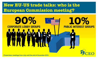 TTIP reloaded. Infografik von CEO