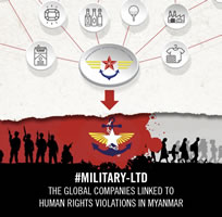 Amnesty International: Myanmar: Military Ltd: The company financing human rights abuses in Myanmar